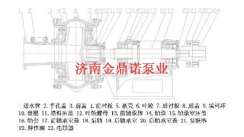 船用抽沙泵结构图